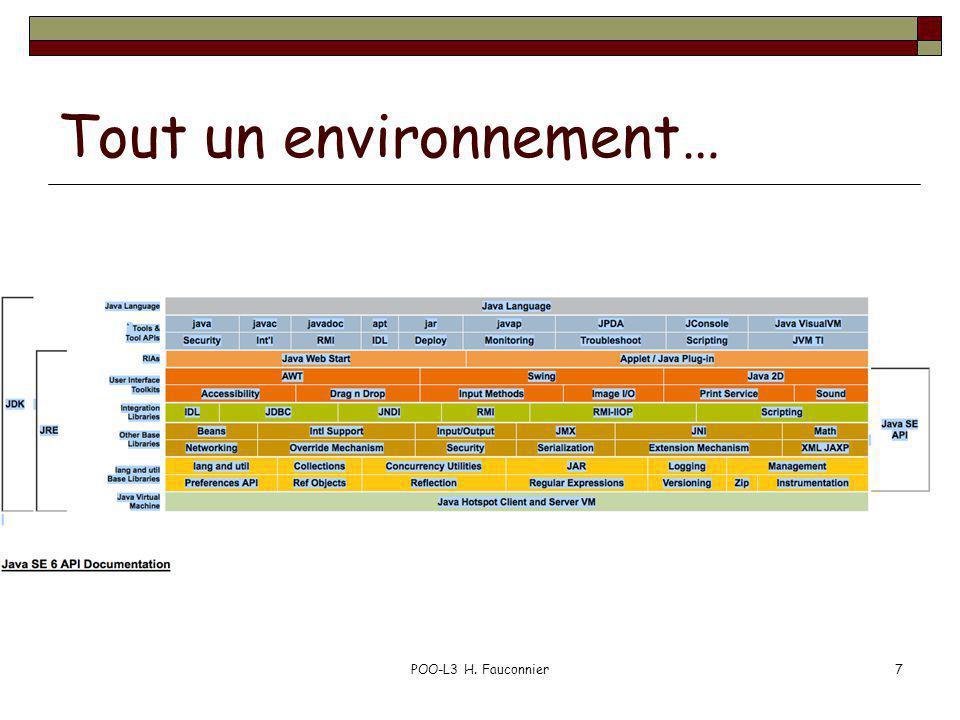 Tout un environnement… POO-L3 H. Fauconnier7
