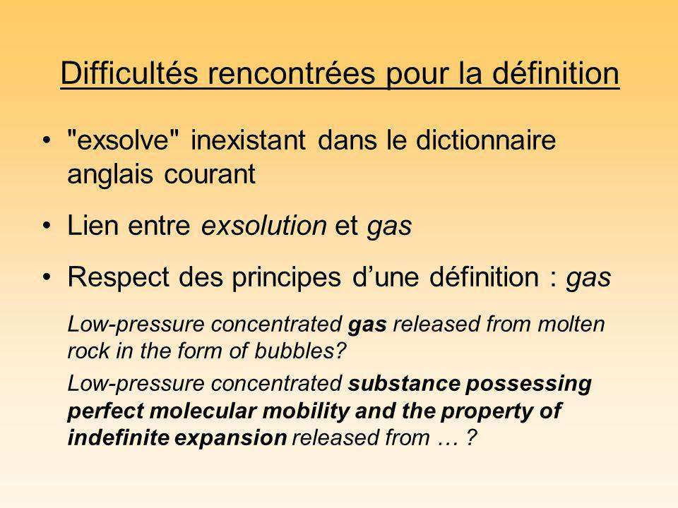 Difficultés rencontrées pour la définition exsolve inexistant dans le dictionnaire anglais courant Lien entre exsolution et gas Respect des principes dune définition : gas Low-pressure concentrated gas released from molten rock in the form of bubbles.