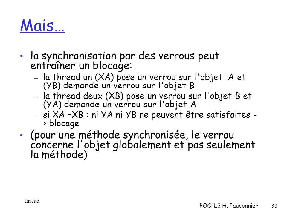 Mais… la synchronisation par des verrous peut entraîner un blocage: – la thread un (XA) pose un verrou sur l objet A et (YB) demande un verrou sur l objet B – la thread deux (XB) pose un verrou sur l objet B et (YA) demande un verrou sur l objet A – si XA –XB : ni YA ni YB ne peuvent être satisfaites - > blocage (pour une méthode synchronisée, le verrou concerne l objet globalement et pas seulement la méthode) thread POO-L3 H.