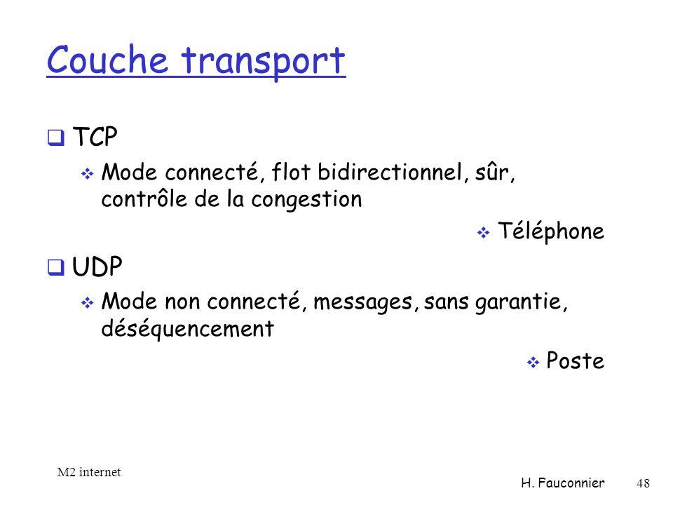 Couche transport TCP Mode connecté, flot bidirectionnel, sûr, contrôle de la congestion Téléphone UDP Mode non connecté, messages, sans garantie, déséquencement Poste M2 internet H.