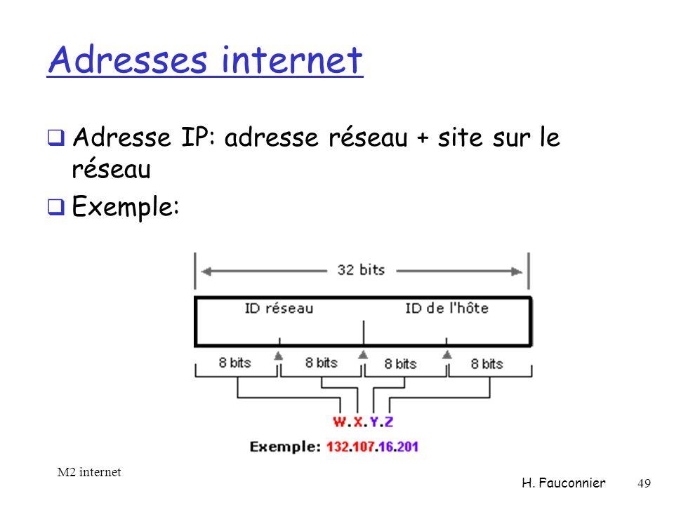 Adresses internet Adresse IP: adresse réseau + site sur le réseau Exemple: M2 internet H.