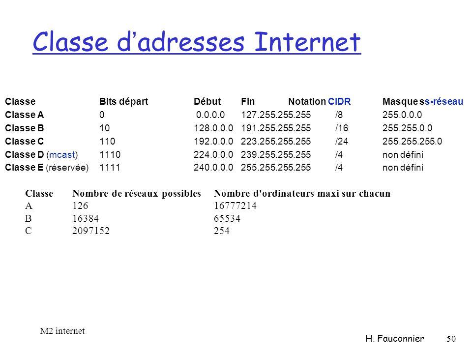 Classe dadresses Internet ClasseBits départDébutFinNotation CIDRMasque ss-réseau Classe A 0 0.0.0.0127.255.255.255/8255.0.0.0 Classe B 10128.0.0.0191.255.255.255/16255.255.0.0 Classe C 110192.0.0.0223.255.255.255/24255.255.255.0 Classe D (mcast)1110224.0.0.0239.255.255.255/4non défini Classe E (réservée)1111240.0.0.0255.255.255.255/4non défini M2 internet H.