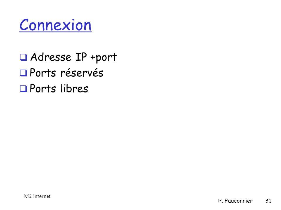 Connexion Adresse IP +port Ports réservés Ports libres M2 internet H. Fauconnier 51