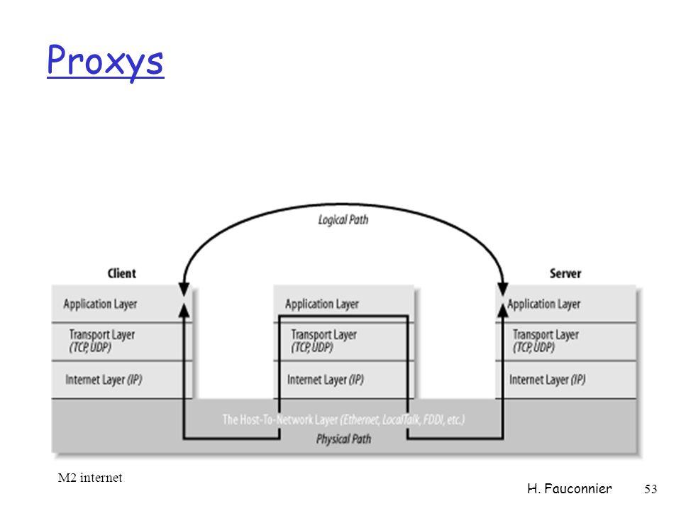 Proxys M2 internet H. Fauconnier 53