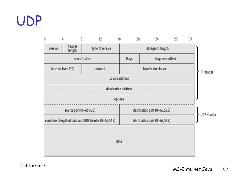 UDP H. Fauconnier M2-Internet Java 97