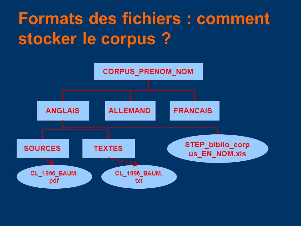 Formats des fichiers : comment stocker le corpus ? CORPUS_PRENOM_NOM ANGLAISFRANCAISALLEMAND SOURCES TEXTES STEP_biblio_corp us_EN_NOM.xls CL_1996_BAU