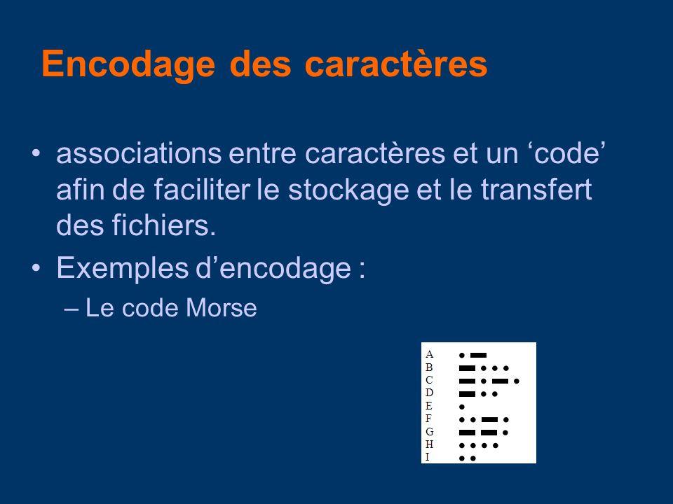 Encodage des caractères associations entre caractères et un code afin de faciliter le stockage et le transfert des fichiers. Exemples dencodage : –Le