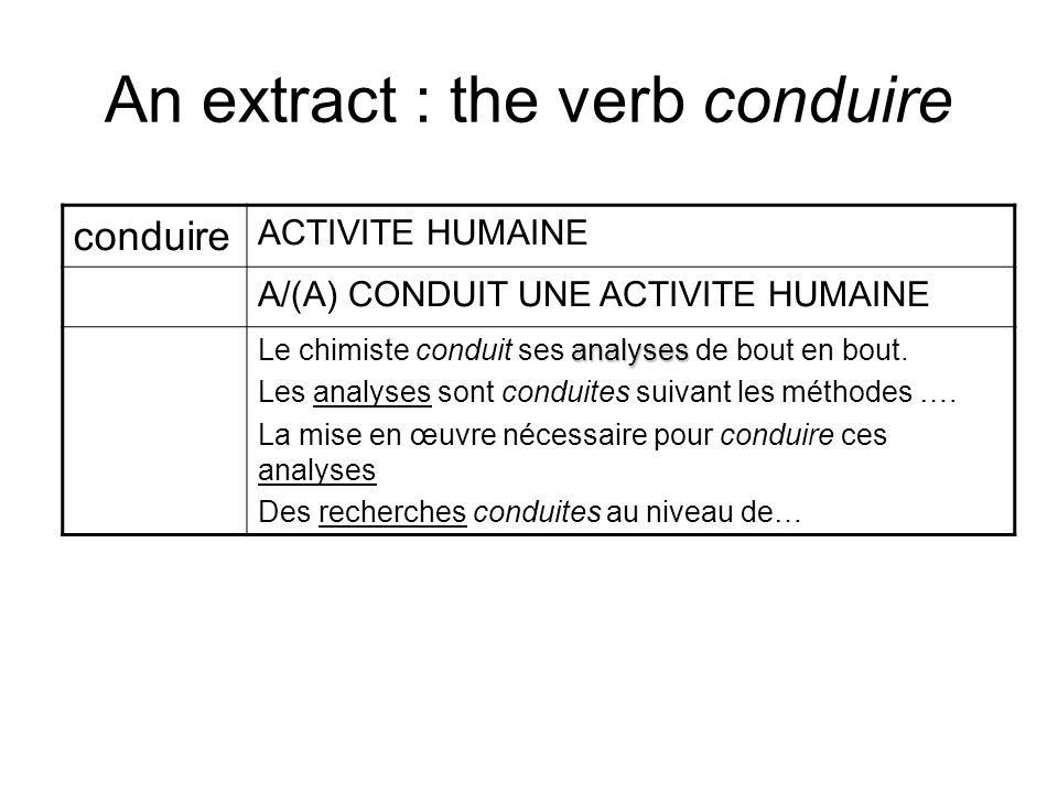An extract : the verb conduire conduire ACTIVITE HUMAINE A/(A) CONDUIT UNE ACTIVITE HUMAINE analyses Le chimiste conduit ses analyses de bout en bout.