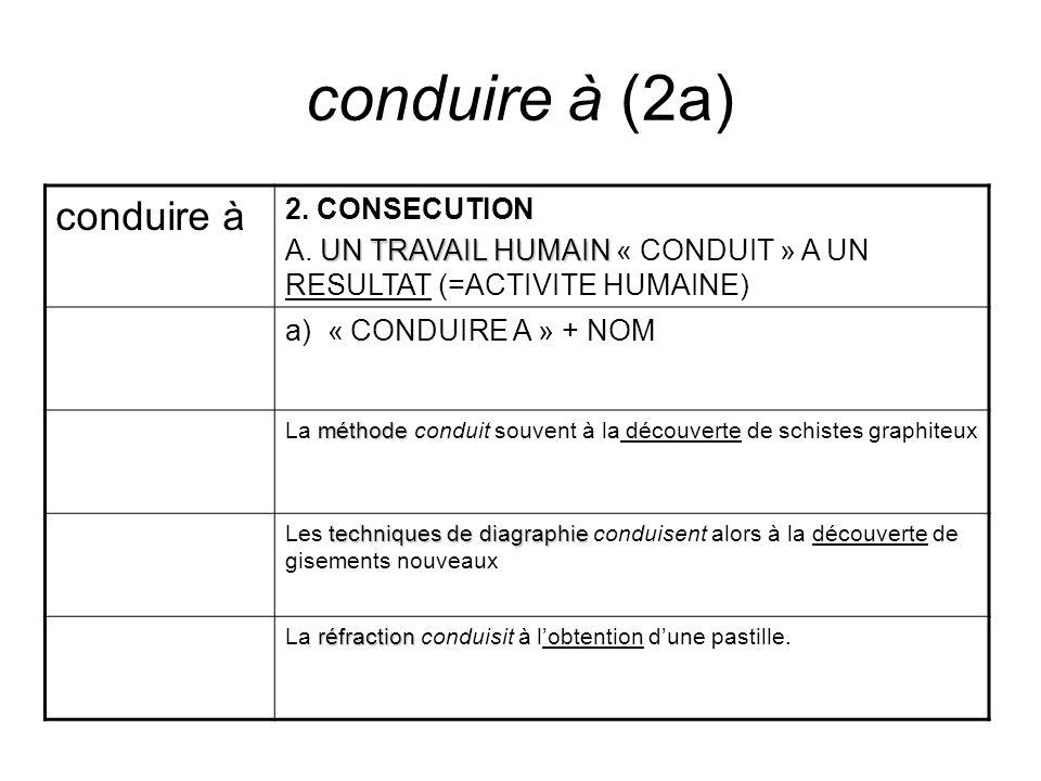 conduire à (2a) conduire à 2. CONSECUTION UN TRAVAIL HUMAIN A. UN TRAVAIL HUMAIN « CONDUIT » A UN RESULTAT (=ACTIVITE HUMAINE) a) « CONDUIRE A » + NOM