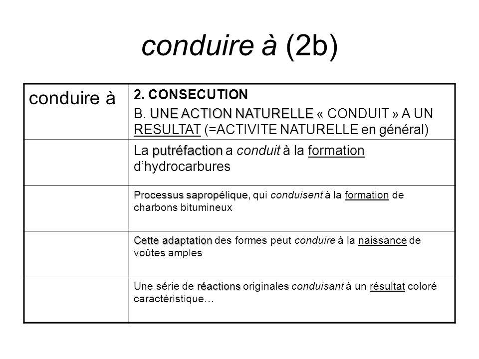 conduire à (2b) conduire à 2. CONSECUTION UNE ACTION NATURELLE B. UNE ACTION NATURELLE « CONDUIT » A UN RESULTAT (=ACTIVITE NATURELLE en général) putr