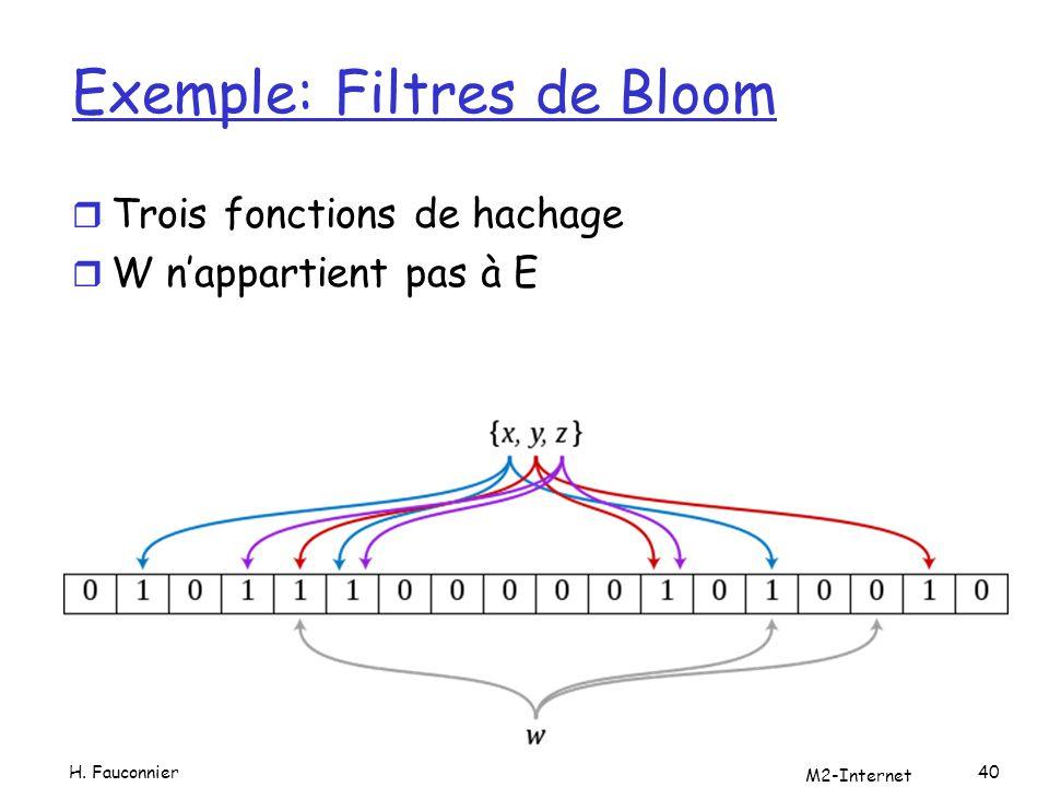 Exemple: Filtres de Bloom r Trois fonctions de hachage r W nappartient pas à E H. Fauconnier M2-Internet 40