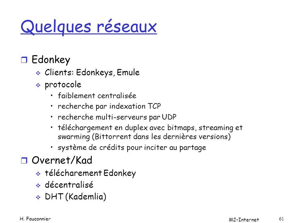 M2-Internet 61 Quelques réseaux r Edonkey Clients: Edonkeys, Emule protocole faiblement centralisée recherche par indexation TCP recherche multi-serve