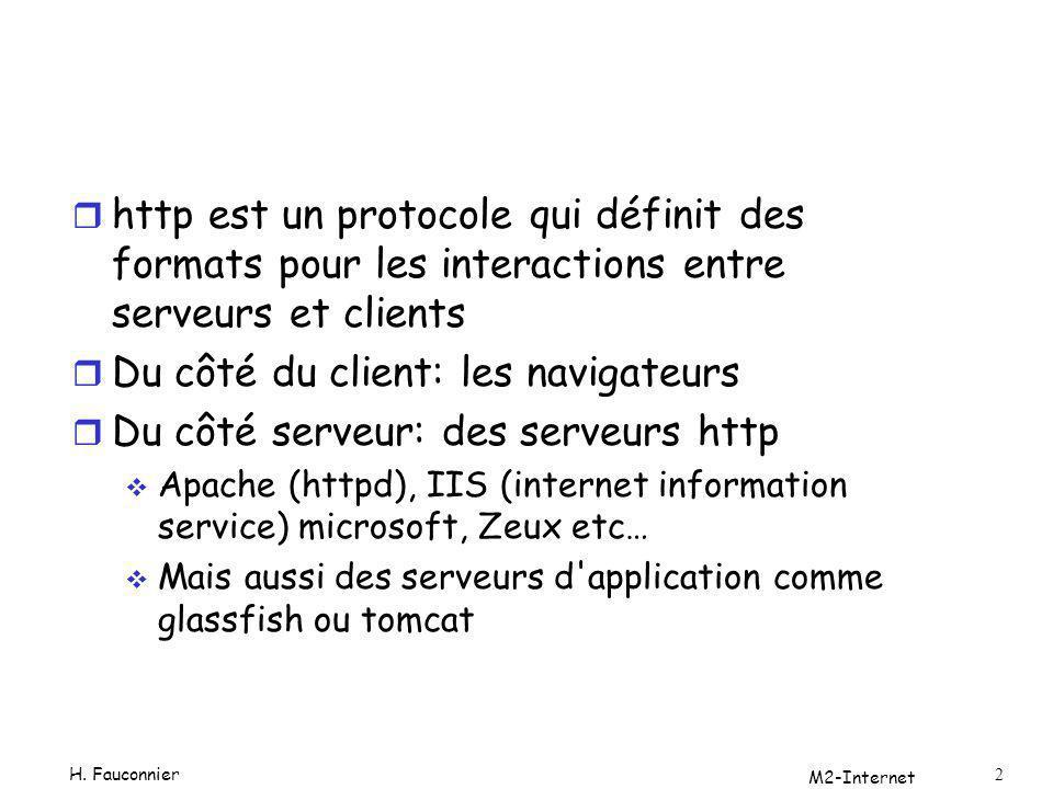 apache r Pour pouvoir tester les exemples on utilisera apache logiciel libre disponible sur la plupart des plateformes Le serveur le plus fréquent Prise en charge de nombreux modules, (perl php, python, ruby…) cgi Serveurs virtuels M2-Internet 1-3 H.