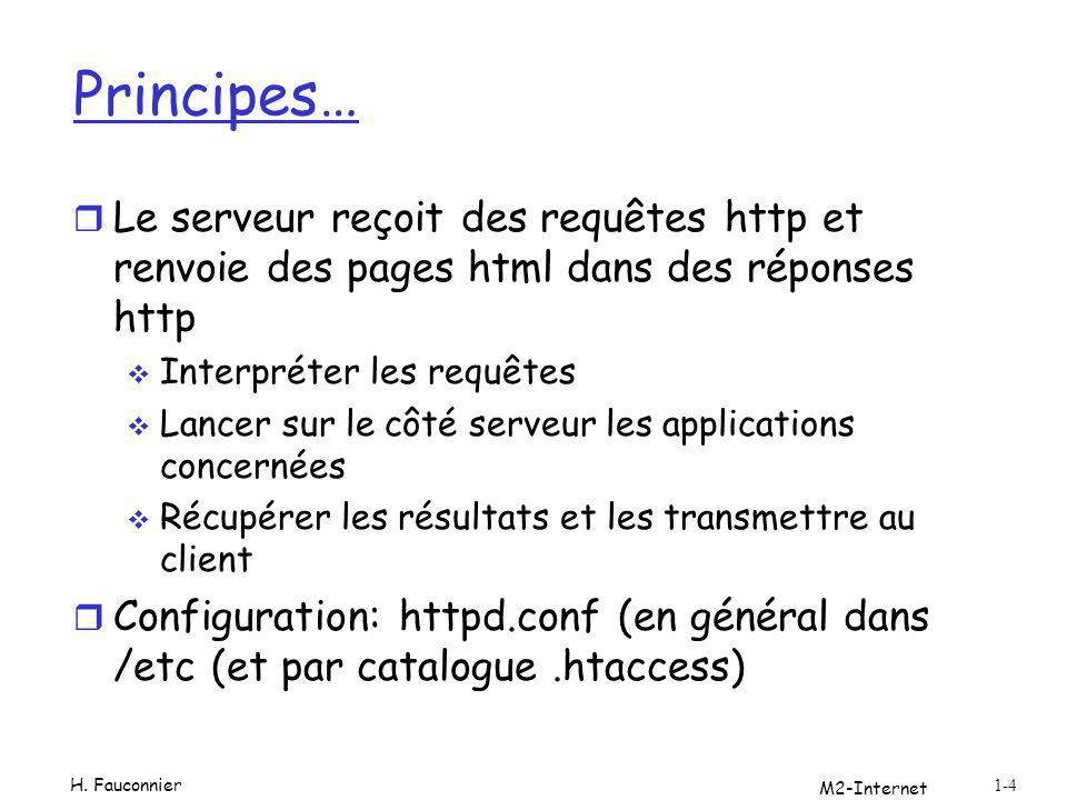 Principes r Correspondance entre url et fichiers locaux DocumentRoot: DocumentRoot: /var/www/html http://www.exemple.com/un/deux.html sera /var/www/html/un/deux.html Pages des uitlisateurs UserDir: www http://www.example.com/~user/file.html sera /home/user/public_html/file.html En plus des alias et des redirections M2-Internet 1-5 H.