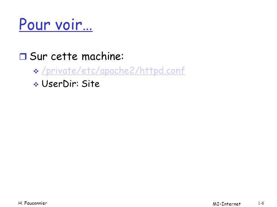 M2-Internet 27 Résultat Exemple le 8/11/2006 à 15:54:29 Client :Mozilla/4.0 (compatible; MSIE 7.0; Windows NT 5.1;.NET CLR 1.1.4322; InfoPath.1) Adresse IP client:127.0.0.1 Server: localhost H.