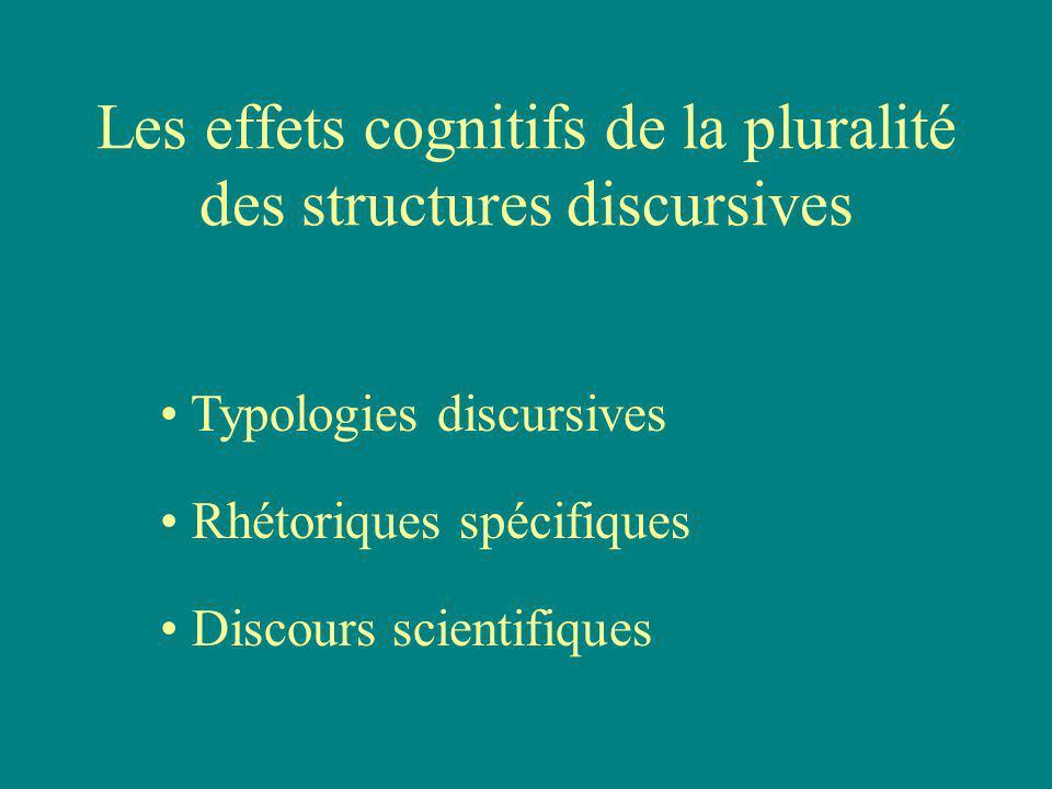 Les effets cognitifs de la pluralité des structures discursives Typologies discursives Rhétoriques spécifiques Discours scientifiques