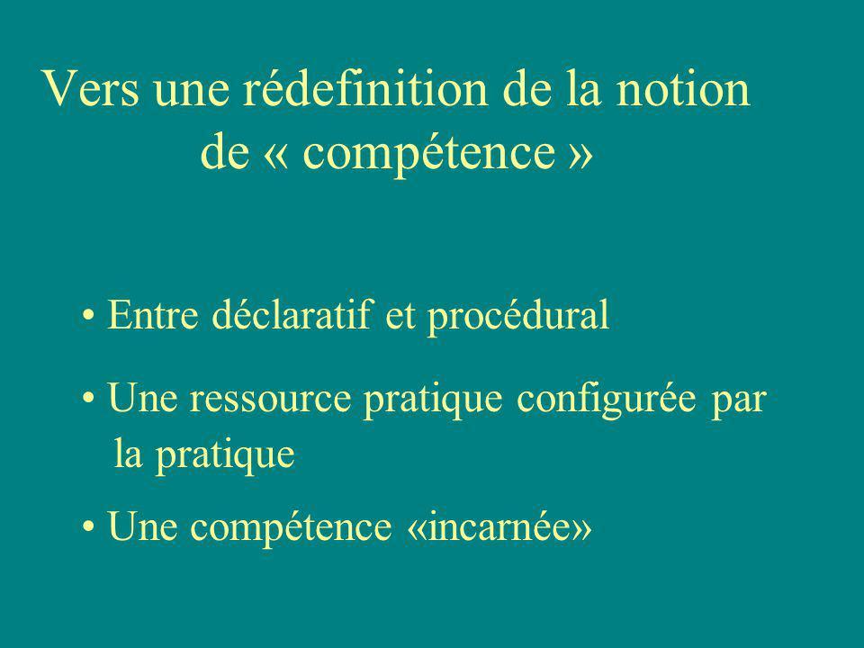 Vers une rédefinition de la notion de « compétence » Entre déclaratif et procédural Une ressource pratique configurée par la pratique Une compétence «incarnée»