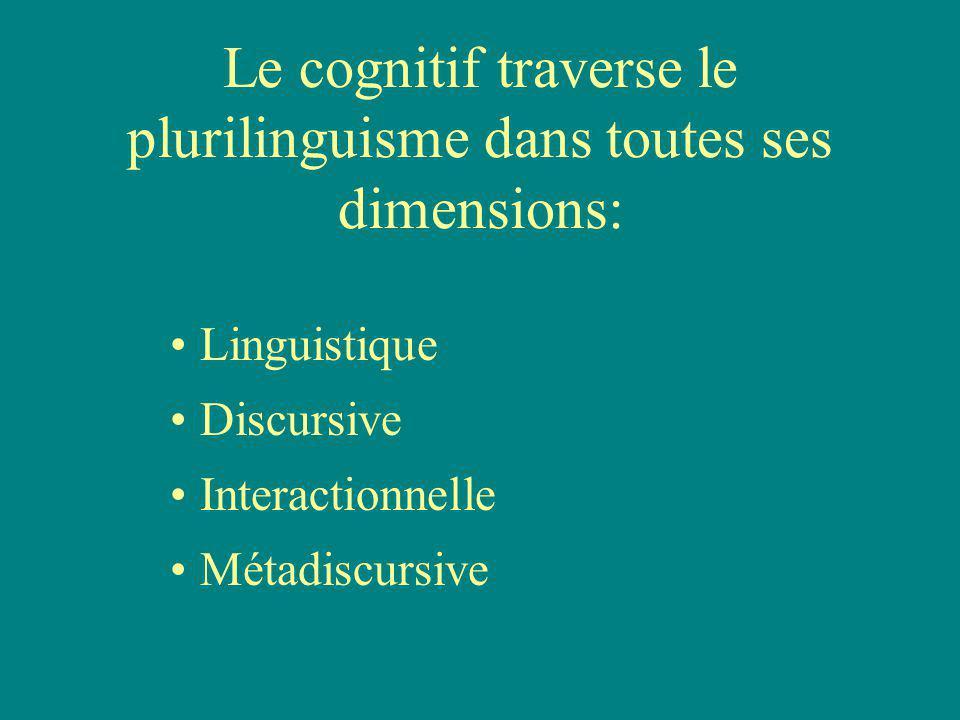 Le cognitif traverse le plurilinguisme dans toutes ses dimensions: Linguistique Discursive Interactionnelle Métadiscursive