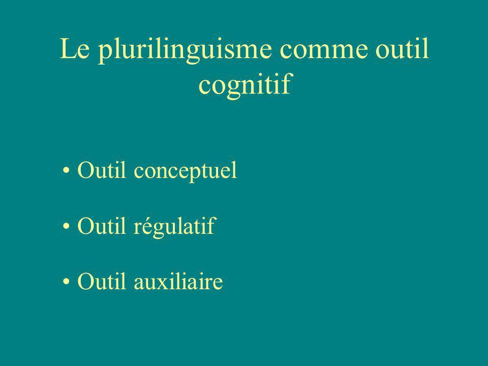 Le plurilinguisme comme outil cognitif Outil conceptuel Outil régulatif Outil auxiliaire