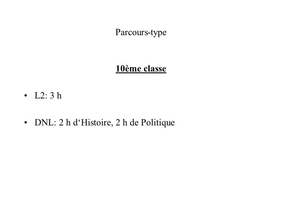 Parcours-type 10ème classe L2: 3 h DNL: 2 h dHistoire, 2 h de Politique