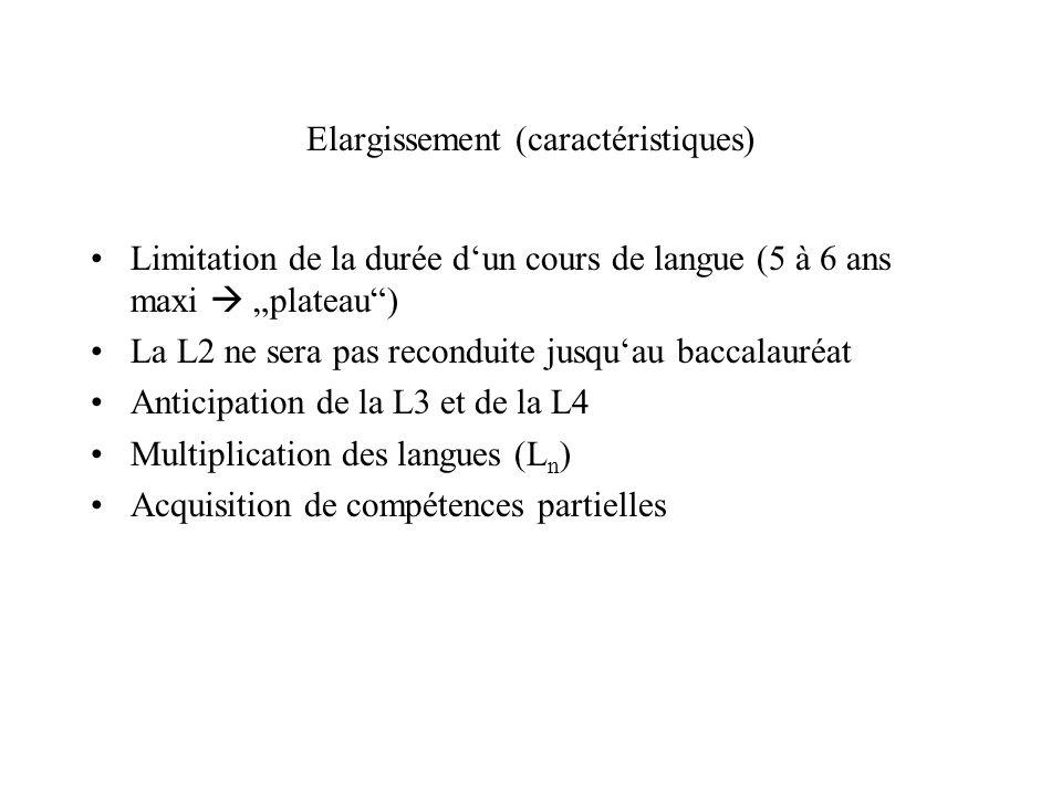 Elargissement (caractéristiques) Limitation de la durée dun cours de langue (5 à 6 ans maxi plateau) La L2 ne sera pas reconduite jusquau baccalauréat Anticipation de la L3 et de la L4 Multiplication des langues (L n ) Acquisition de compétences partielles
