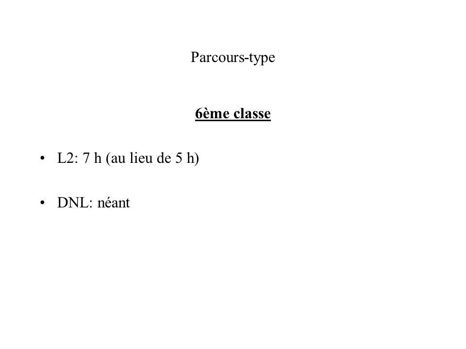 Parcours-type 6ème classe L2: 7 h (au lieu de 5 h) DNL: néant