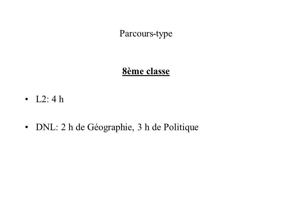 Parcours-type 8ème classe L2: 4 h DNL: 2 h de Géographie, 3 h de Politique