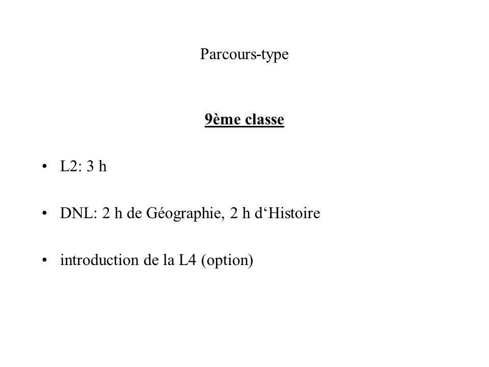 Parcours-type 9ème classe L2: 3 h DNL: 2 h de Géographie, 2 h dHistoire introduction de la L4 (option)