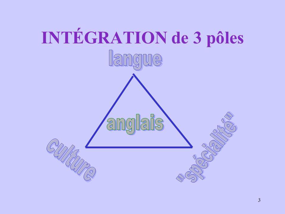 3 INTÉGRATION de 3 pôles