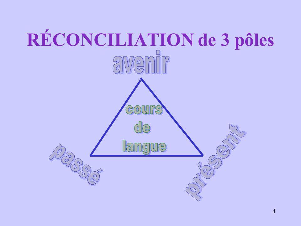 4 RÉCONCILIATION de 3 pôles