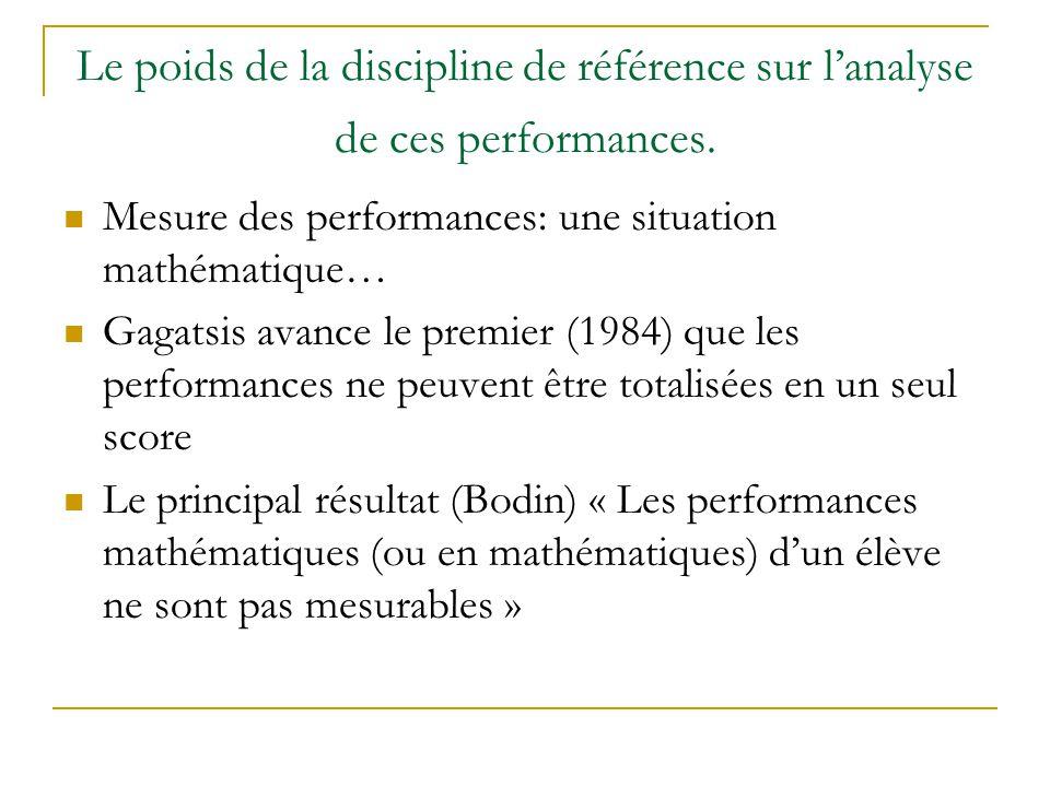 Le poids de la discipline de référence sur lanalyse de ces performances. Mesure des performances: une situation mathématique… Gagatsis avance le premi