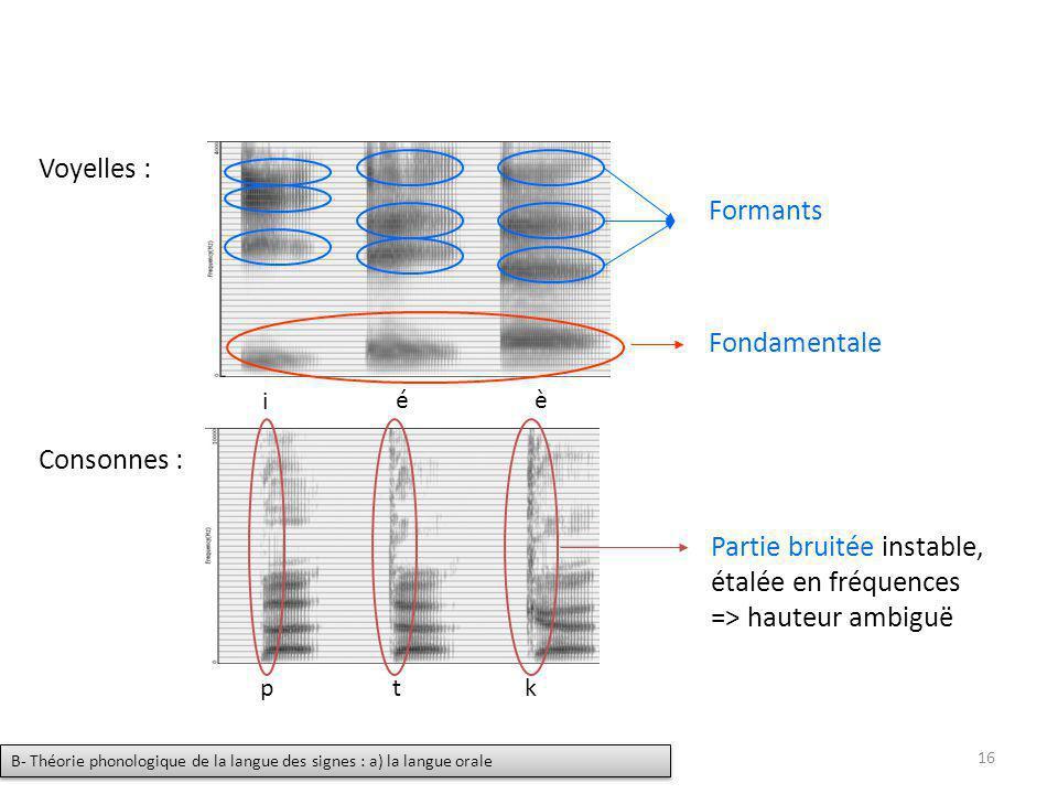 16 i é è Fondamentale Formants Partie bruitée instable, étalée en fréquences => hauteur ambiguë ptk Voyelles : Consonnes : B- Théorie phonologique de