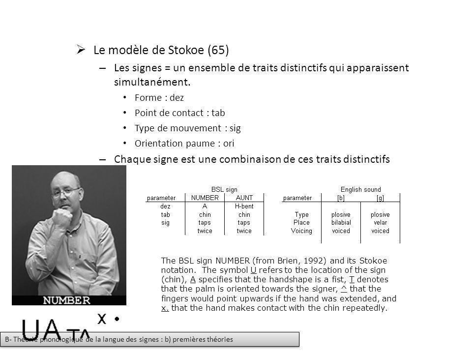 Le modèle de Stokoe (65) – Les signes = un ensemble de traits distinctifs qui apparaissent simultanément. Forme : dez Point de contact : tab Type de m