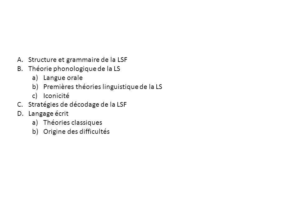 A.Structure et grammaire de la LSF B.Théorie phonologique de la LS a)Langue orale b)Premières théories linguistique de la LS c)Iconicité C.Stratégies