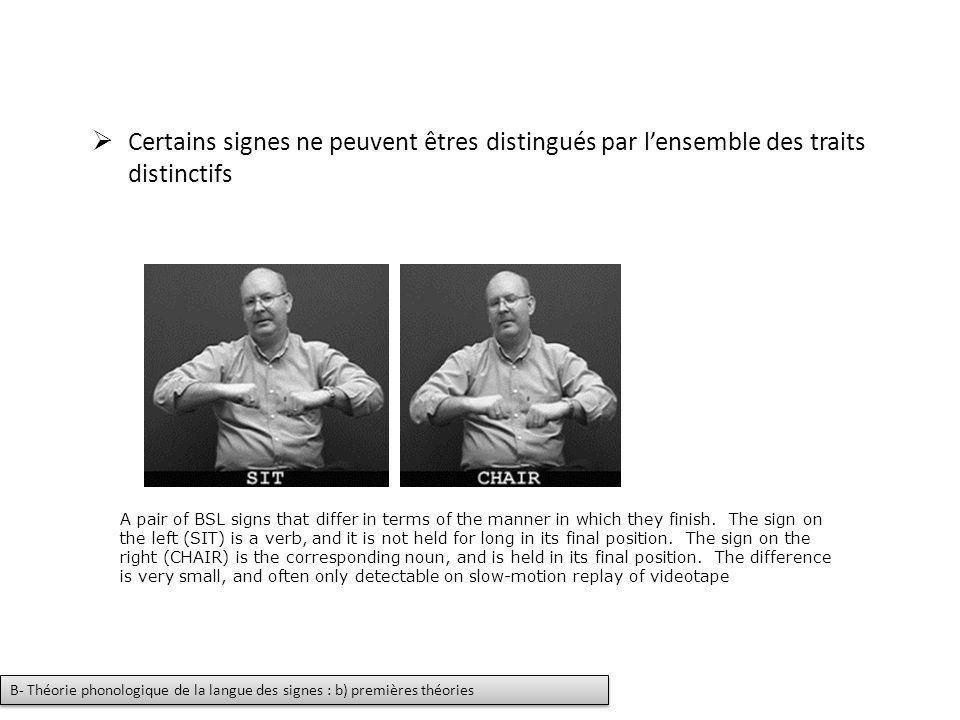 Certains signes ne peuvent êtres distingués par lensemble des traits distinctifs A pair of BSL signs that differ in terms of the manner in which they finish.