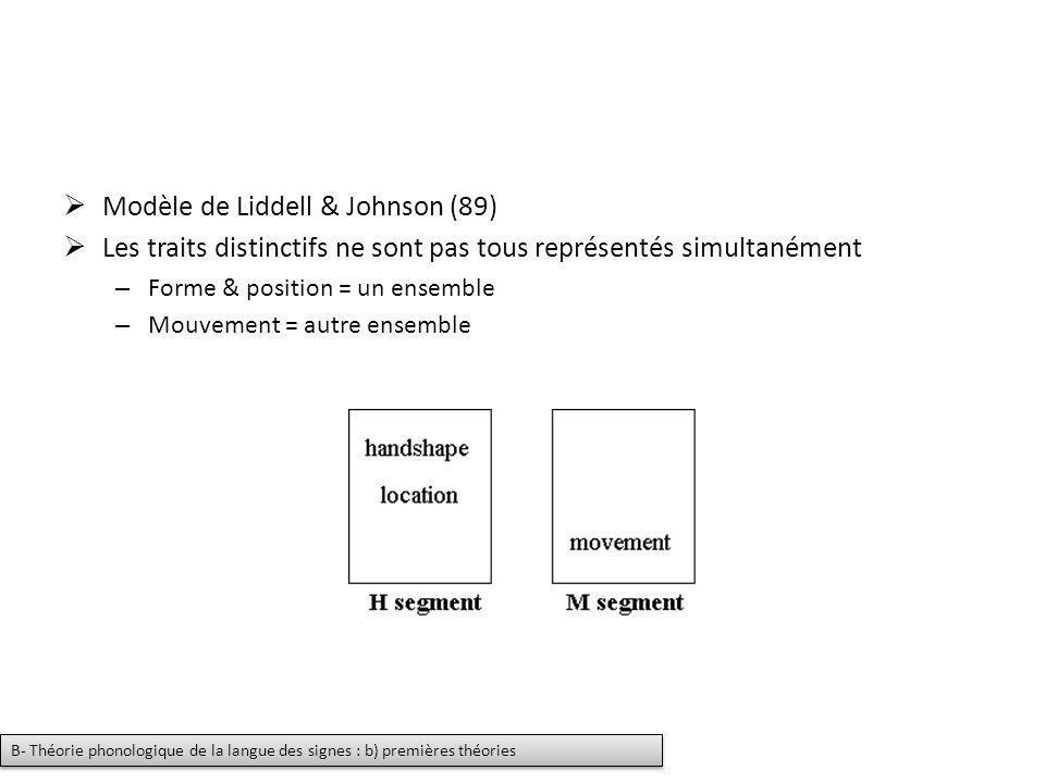 Modèle de Liddell & Johnson (89) Les traits distinctifs ne sont pas tous représentés simultanément – Forme & position = un ensemble – Mouvement = autr