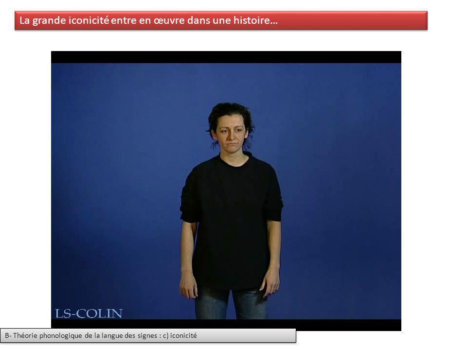 La grande iconicité entre en œuvre dans une histoire… B- Théorie phonologique de la langue des signes : c) iconicité