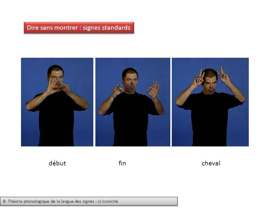 Dire sans montrer : signes standards débutfincheval B- Théorie phonologique de la langue des signes : c) iconicité
