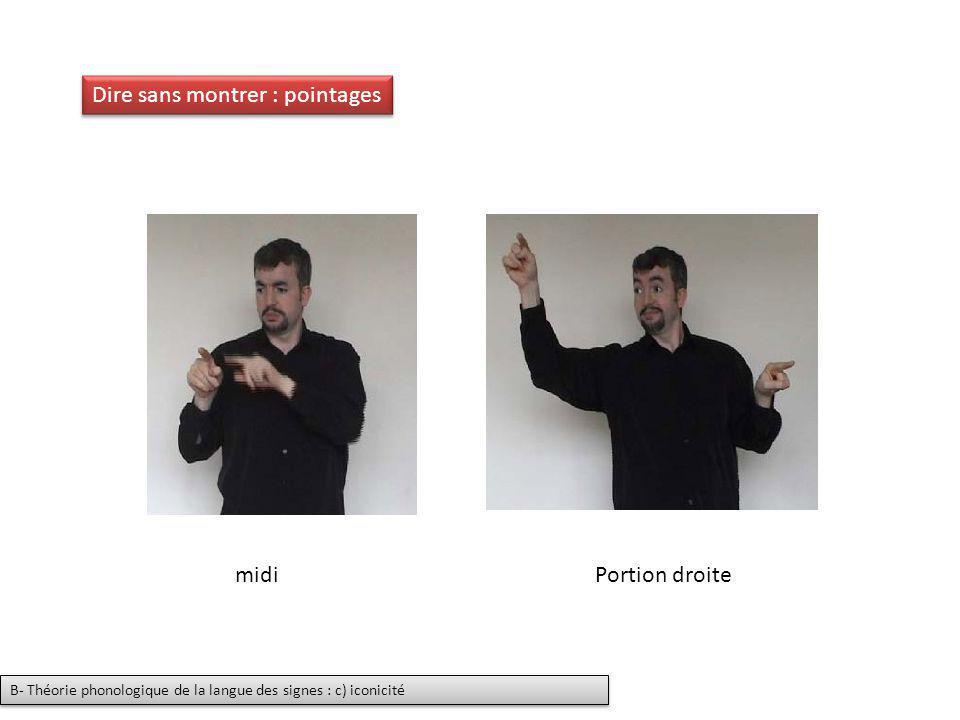 Dire sans montrer : pointages midiPortion droite B- Théorie phonologique de la langue des signes : c) iconicité