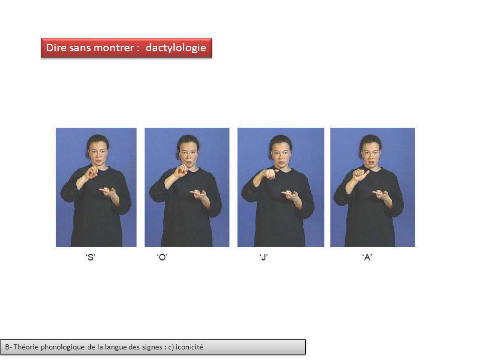Dire sans montrer : dactylologie B- Théorie phonologique de la langue des signes : c) iconicité