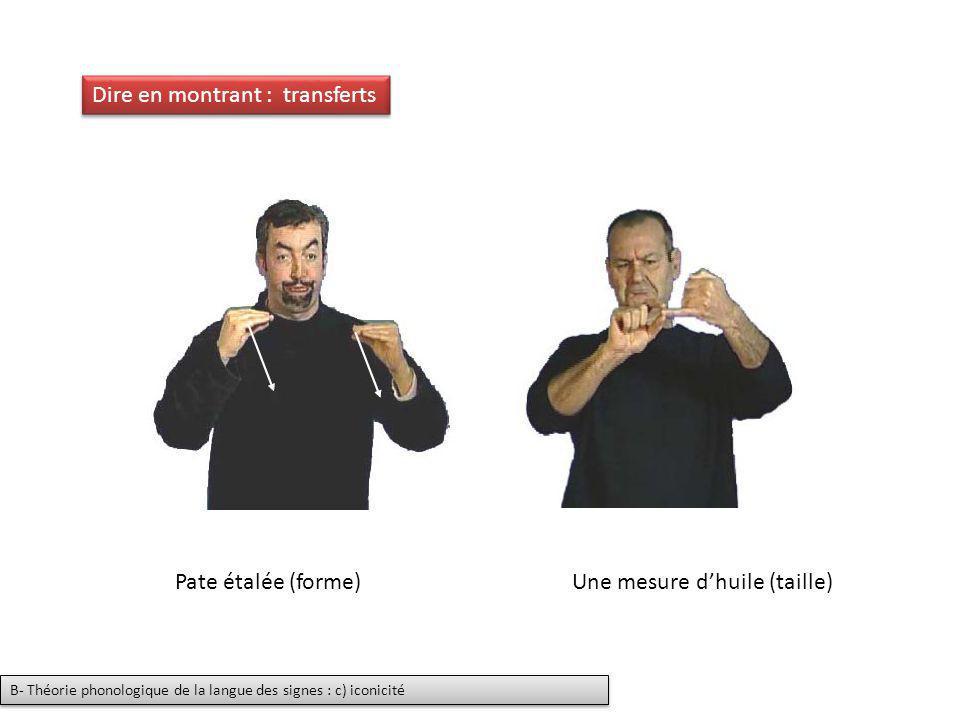 Dire en montrant : transferts Pate étalée (forme)Une mesure dhuile (taille) B- Théorie phonologique de la langue des signes : c) iconicité