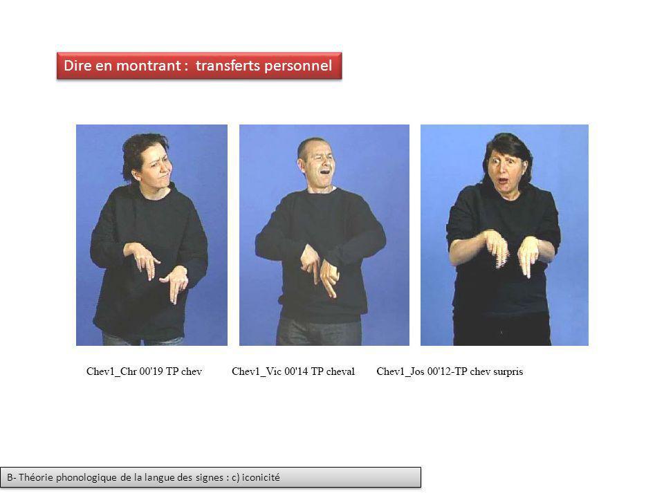 Dire en montrant : transferts personnel B- Théorie phonologique de la langue des signes : c) iconicité