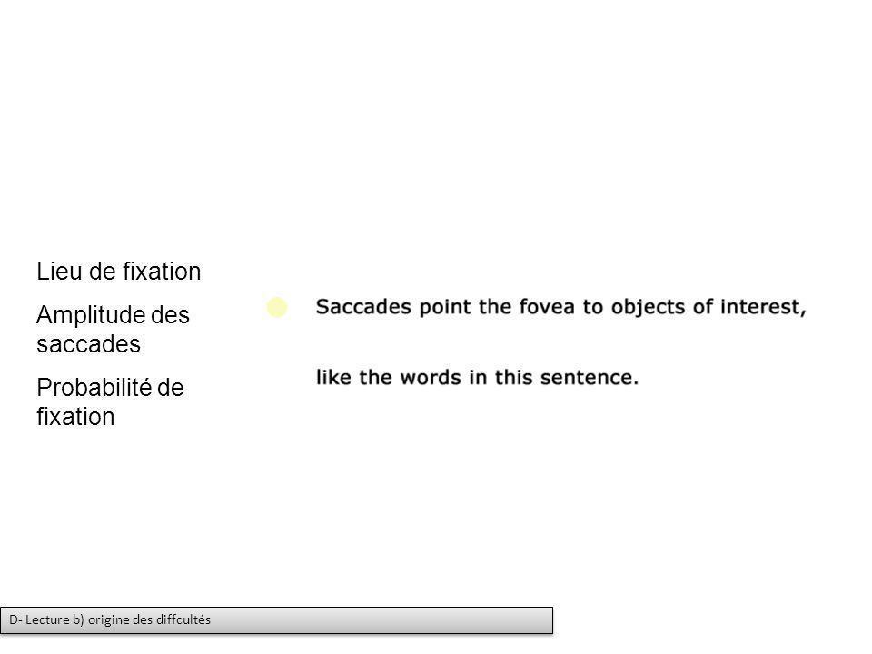 Lieu de fixation Amplitude des saccades Probabilité de fixation D- Lecture b) origine des diffcultés