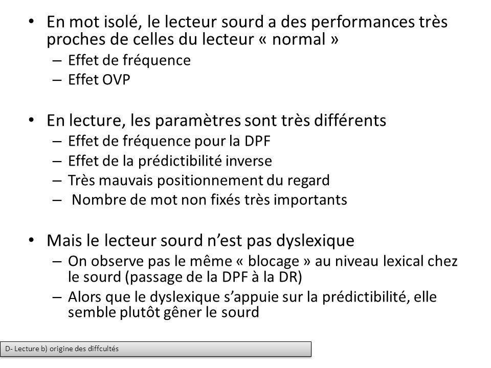 En mot isolé, le lecteur sourd a des performances très proches de celles du lecteur « normal » – Effet de fréquence – Effet OVP En lecture, les paramè