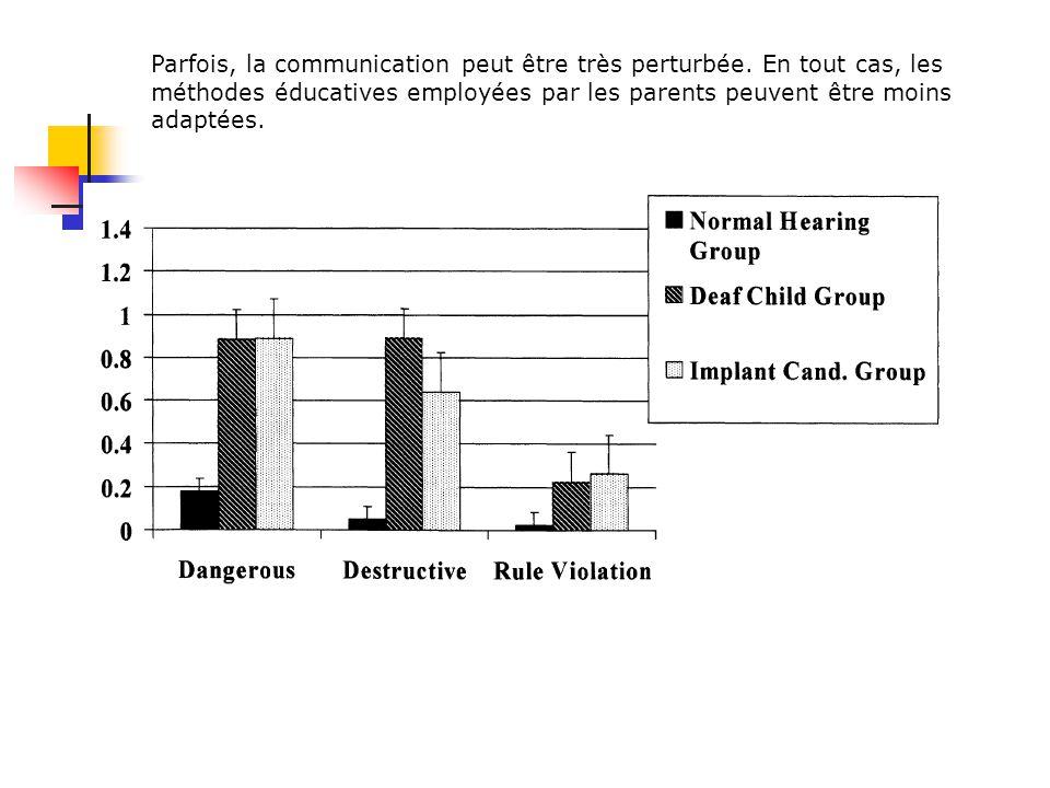 Concernant lenfant sourd les interactions avec la famille sont perturbées or, selon les théories du développement, ces interactions sont la base du dé
