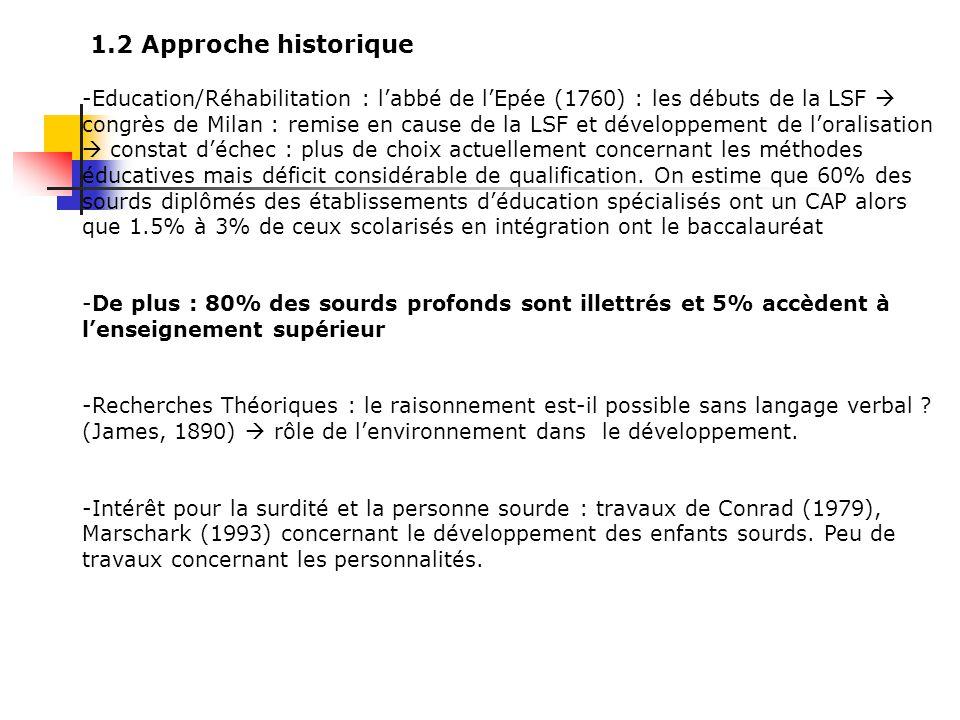 1- INTRODUCTION 1.1 Bref historique de la psychologie: Principaux courants : 1888: T.Ribot