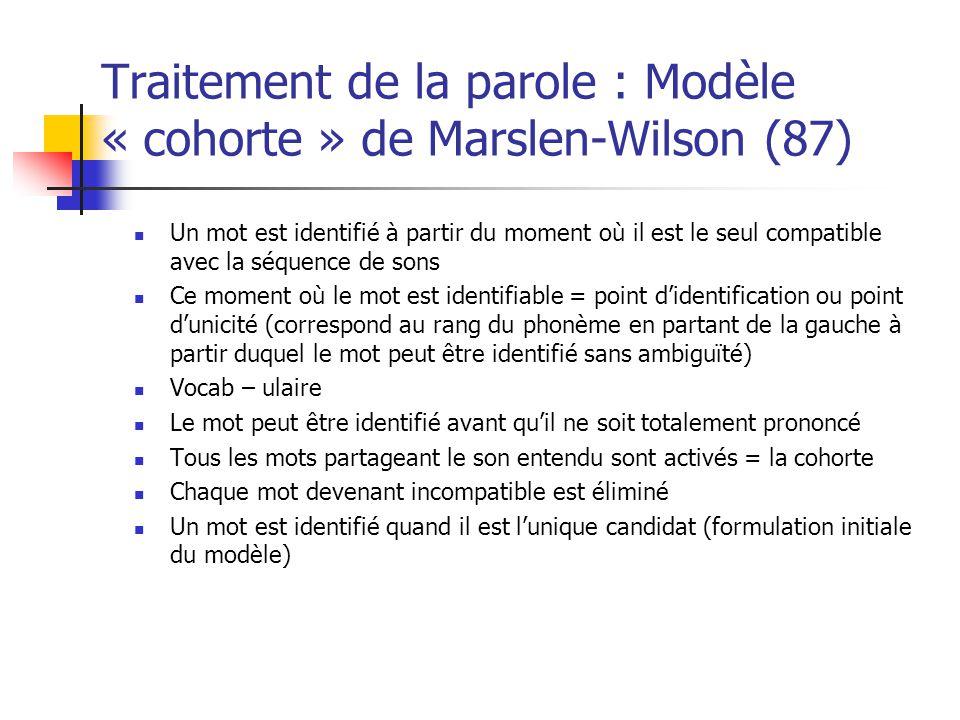 Modèle de Liddell & Johnson (89) Les traits distinctifs ne sont pas tous représentés simultanément Forme & position = un ensemble Mouvement = autre en