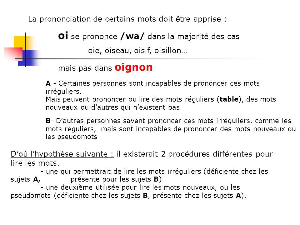 3.3 Langage écrit Variabilités dans les langues : Systèmes idéographiques (chinois, plusieurs milliers de signes) Systèmes syllabiques (80 à 120 signe
