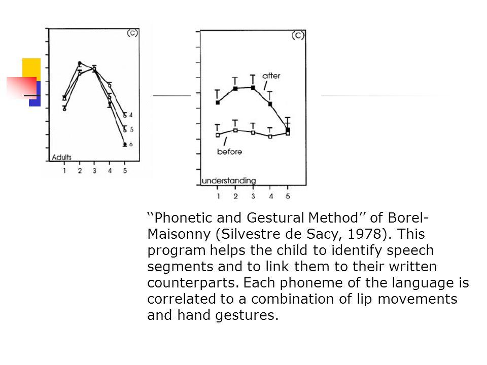 Les yeux se posent à un endroit spécifique : V o i t u r e Point de fixation que le sujet doit fixer V o i t u r e Position la plus efficace