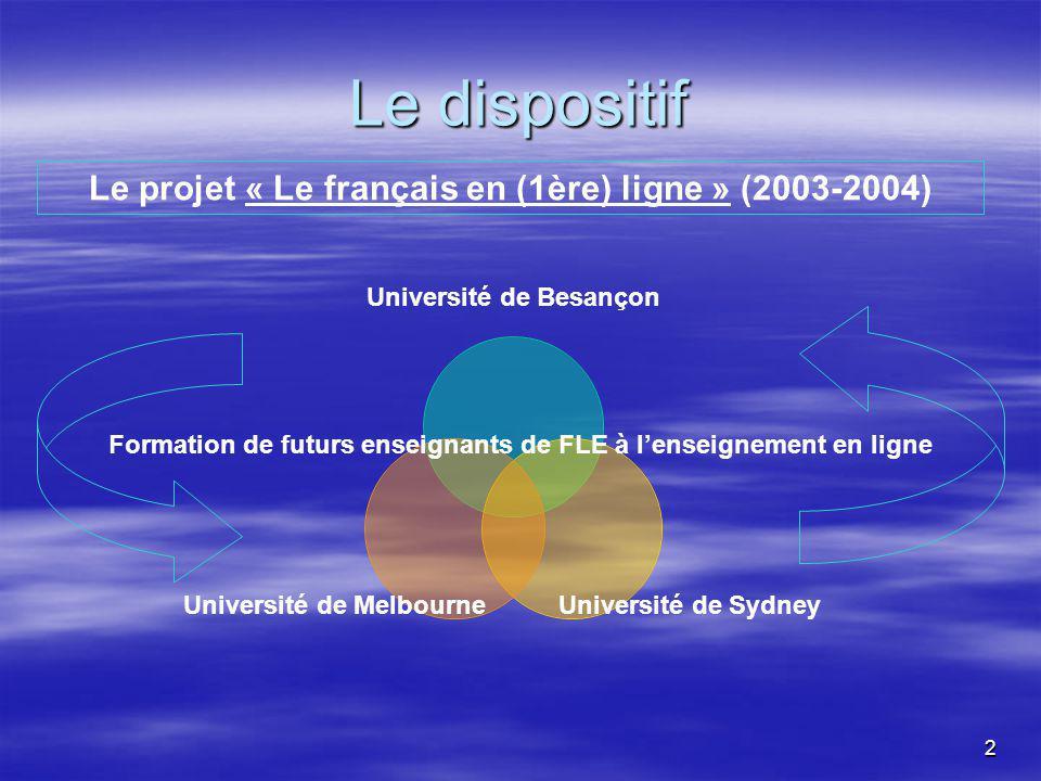 2 Le dispositif Université de Besançon Université de Sydney Université de Melbourne Le projet « Le français en (1ère) ligne » (2003-2004) Formation de futurs enseignants de FLE à lenseignement en ligne
